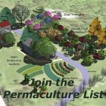 permaculture list