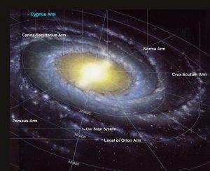 7e8ccedd620fbcd32b7aac581b79b9ba-plangalaxie