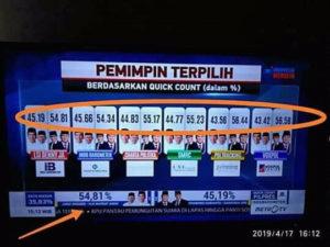 indonesie-Indonesia-election