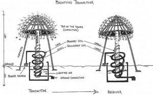 transmetteurs-tesla