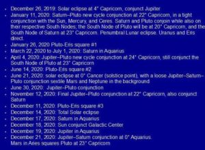 Astrological-aspects-2020
