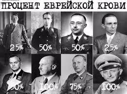 Jewis-nazis