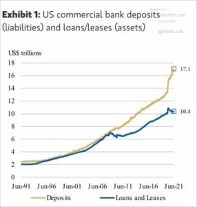CR-Bank-deposits-v-loans