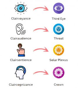 psychic-senses